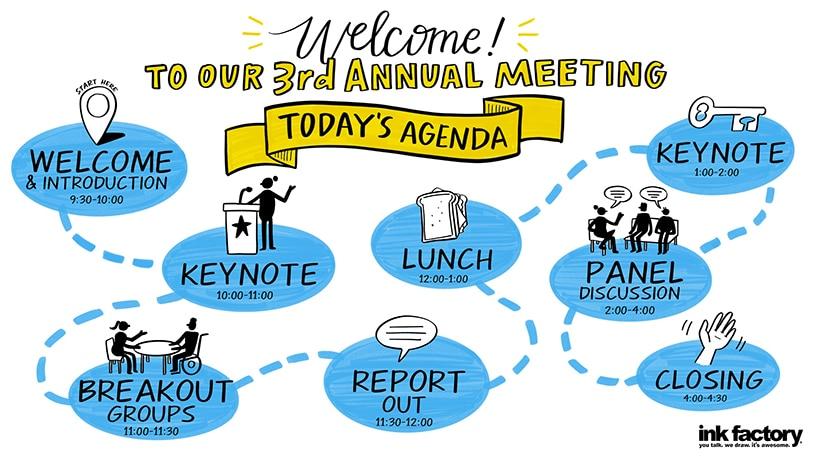 Visualized agendas keep attendees engaged